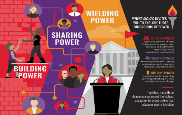National philanthropy toolkit graphic